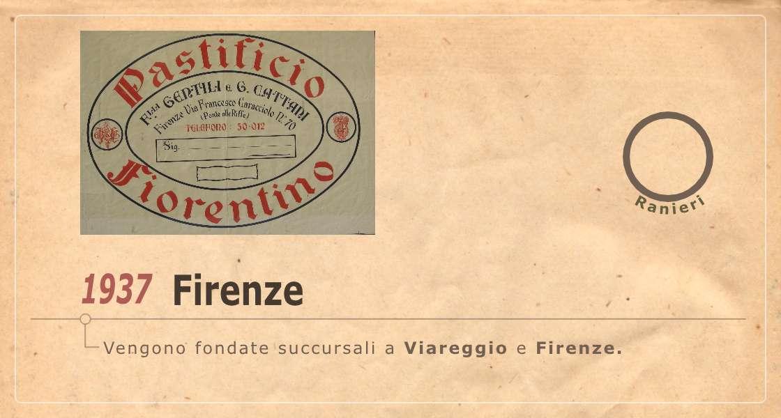 Il-Pastificio-Gentili-lungo-le-rive-del-Serchio_v_0.2-page005